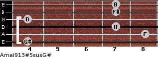 Amaj9/13#5sus/G# for guitar on frets 4, 8, 7, 4, 7, 7