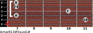 Amaj9/13#5sus/G# for guitar on frets x, 11, 7, 10, 7, 7