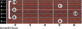 Amaj9/13sus for guitar on frets 5, 2, 6, 2, 5, 2