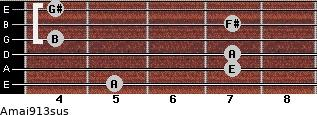 Amaj9/13sus for guitar on frets 5, 7, 7, 4, 7, 4