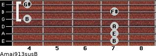 Amaj9/13sus/B for guitar on frets 7, 7, 7, 4, 7, 4