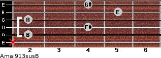 Amaj9/13sus/B for guitar on frets x, 2, 4, 2, 5, 4