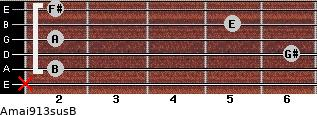 Amaj9/13sus/B for guitar on frets x, 2, 6, 2, 5, 2