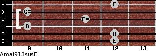 Amaj9/13sus/E for guitar on frets 12, 12, 9, 11, 9, 12