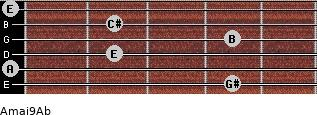 Amaj9/Ab for guitar on frets 4, 0, 2, 4, 2, 0