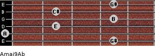 Amaj9/Ab for guitar on frets 4, 0, 2, 4, 2, 4