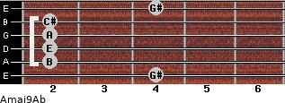 Amaj9/Ab for guitar on frets 4, 2, 2, 2, 2, 4