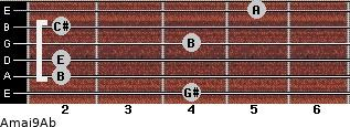 Amaj9/Ab for guitar on frets 4, 2, 2, 4, 2, 5