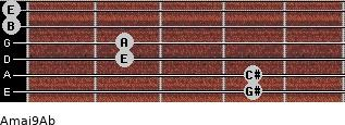 Amaj9/Ab for guitar on frets 4, 4, 2, 2, 0, 0