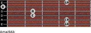 Amaj9/Ab for guitar on frets 4, 4, 2, 2, 0, 4