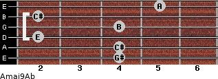Amaj9/Ab for guitar on frets 4, 4, 2, 4, 2, 5