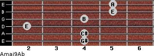 Amaj9/Ab for guitar on frets 4, 4, 2, 4, 5, 5