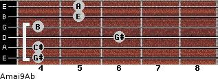 Amaj9/Ab for guitar on frets 4, 4, 6, 4, 5, 5
