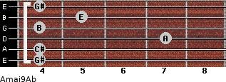 Amaj9/Ab for guitar on frets 4, 4, 7, 4, 5, 4