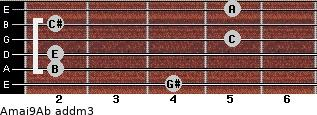 Amaj9/Ab add(m3) guitar chord