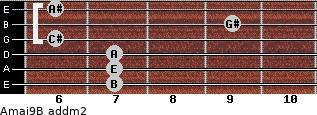 Amaj9/B add(m2) guitar chord