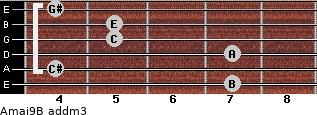 Amaj9/B add(m3) guitar chord