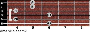 Amaj9/Bb add(m2) guitar chord