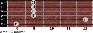 Amaj9/C add(m3) guitar chord