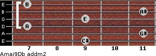 Amaj9/Db add(m2) guitar chord