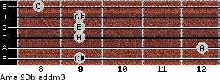 Amaj9/Db add(m3) guitar chord