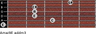 Amaj9/E add(m3) guitar chord