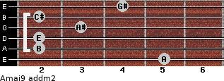 Amaj9 add(m2) guitar chord