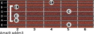 Amaj9 add(m3) guitar chord