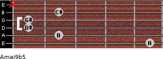 Amaj9b5 for guitar on frets 5, 2, 1, 1, 2, x