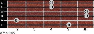 Amaj9b5 for guitar on frets 5, 2, 6, 6, 4, 4