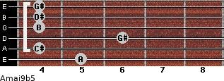 Amaj9b5 for guitar on frets 5, 4, 6, 4, 4, 4