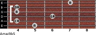 Amaj9b5 for guitar on frets 5, 4, 6, 4, 4, 7