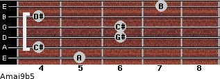 Amaj9b5 for guitar on frets 5, 4, 6, 6, 4, 7