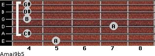Amaj9b5 for guitar on frets 5, 4, 7, 4, 4, 4