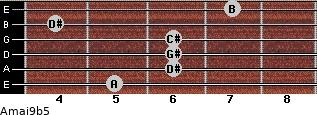 Amaj9b5 for guitar on frets 5, 6, 6, 6, 4, 7