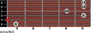 Amaj9b5 for guitar on frets 5, x, 9, 8, 9, 9