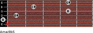 Amaj9b5 for guitar on frets x, 0, 1, 4, 2, 4