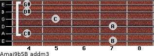Amaj9b5/B add(m3) guitar chord