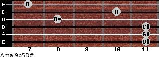 Amaj9b5/D# for guitar on frets 11, 11, 11, 8, 10, 7