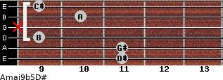 Amaj9b5/D# for guitar on frets 11, 11, 9, x, 10, 9