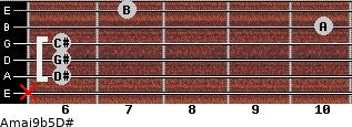 Amaj9b5/D# for guitar on frets x, 6, 6, 6, 10, 7