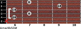 Amaj9b5/D# for guitar on frets x, 6, 7, 6, 9, 7
