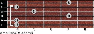 Amaj9b5/G# add(m3) guitar chord