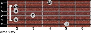 Amaj9#5 for guitar on frets 5, 2, 3, 2, 2, 4
