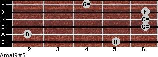 Amaj9#5 for guitar on frets 5, 2, 6, 6, 6, 4