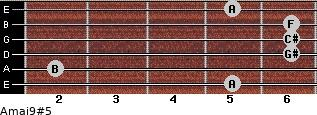 Amaj9#5 for guitar on frets 5, 2, 6, 6, 6, 5