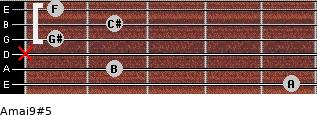 Amaj9#5 for guitar on frets 5, 2, x, 1, 2, 1