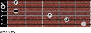 Amaj9#5 for guitar on frets 5, 4, 3, 1, 0, 1