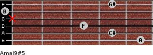 Amaj9#5 for guitar on frets 5, 4, 3, x, 0, 4