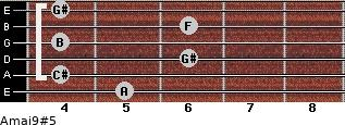 Amaj9#5 for guitar on frets 5, 4, 6, 4, 6, 4